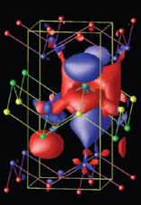 新量子相・新物質の基礎科学