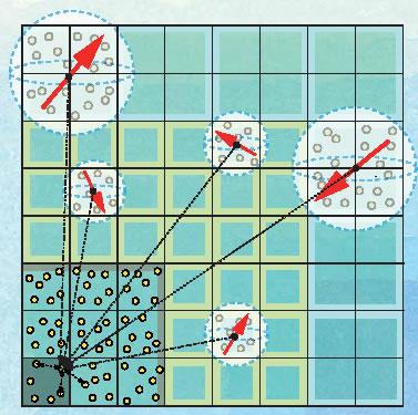 FMMによるクーロン相互作用の計算