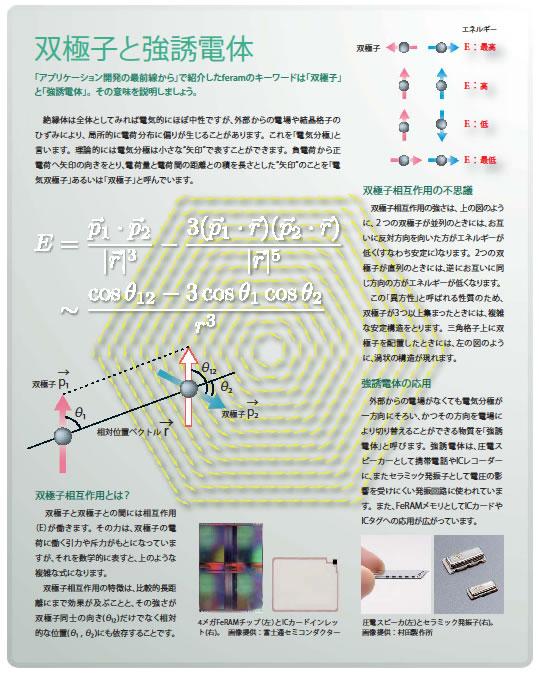 双極子と強誘電体