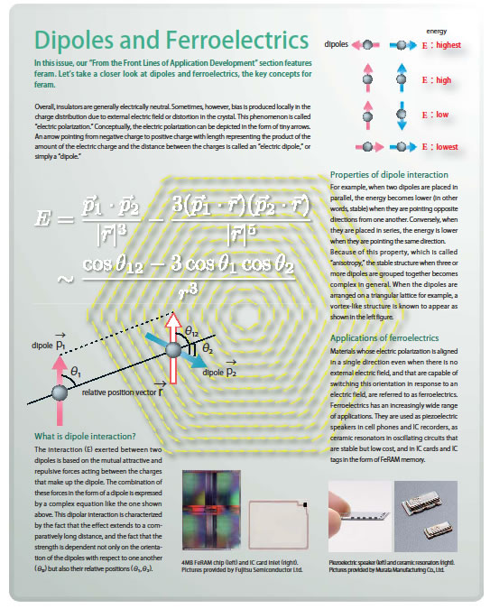 Dipoles and Ferroelectrics
